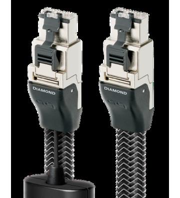 AudioQuest Diamond Ethernet Cable